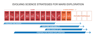 mars-exploration-timeline-07-2016-hpfeat2