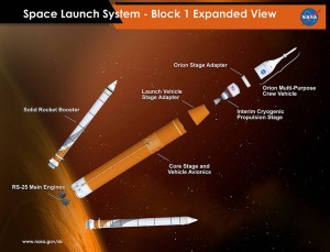 Image credit: NASA/MSFC